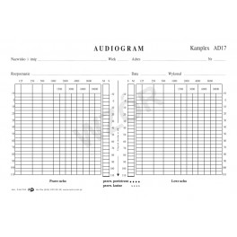 Audiogram AD-17