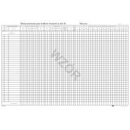 Tabela amortyzacyjna środków trwałych